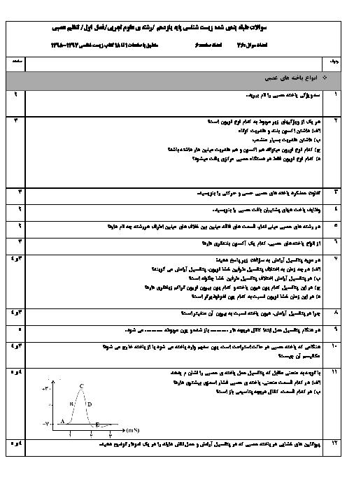 سؤالات طبقهبندی شده زیست شناسی (2) پایه یازدهم  |  فصل اول- تنظیم عصبی