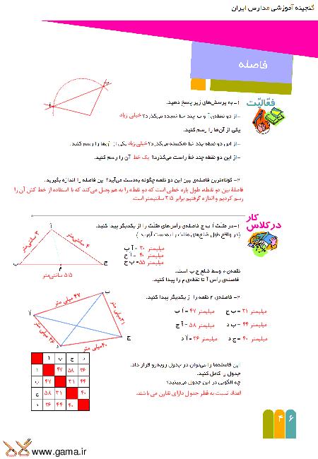 راهنمای گام به گام ریاضی ششم   فصل3 : درس فاصله