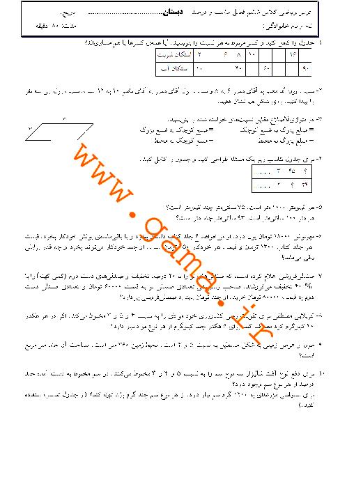 تمرین های تکمیلی ریاضی ششم دبستان با پاسخ تشریحی  | فصل 6: تناسب و درصد