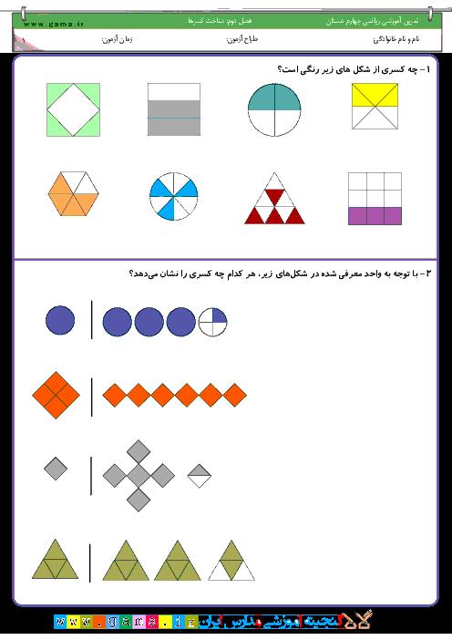 تمرين آموزشي رياضي چهارم دبستان | فصل دوم: شناخت كسرها