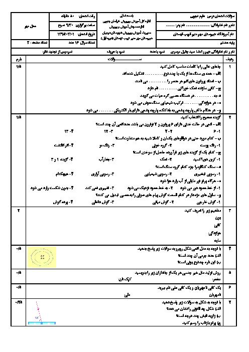 سوالات امتحان نوبت دوم علوم تجربی هشتم دبیرستان مهر منیر | خرداد 95