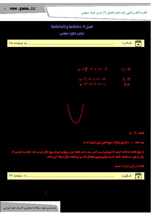 راهنمای گام به گام ریاضی (1) دهم رشته رياضی و تجربی | فصل 4 | درس دوم: سهمی