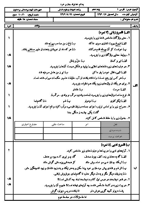ارزشیابی مستمر فارسی (1) پایه دهم رشته دروس عمومی کلیه رشتهها دبیرستان شهید بردستانی