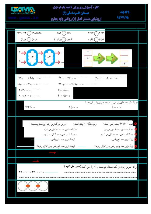 آزمون مداد کاغذی ریاضی چهارم دبستان افسرصادقی | فصل 1: اعداد و الگوها + پاسخ