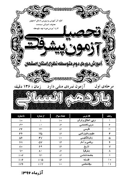 سوالات آزمون پیشرفت تحصیلی پایه یازدهم رشته انسانی استان اصفهان با پاسخ کلیدی | آذر 96