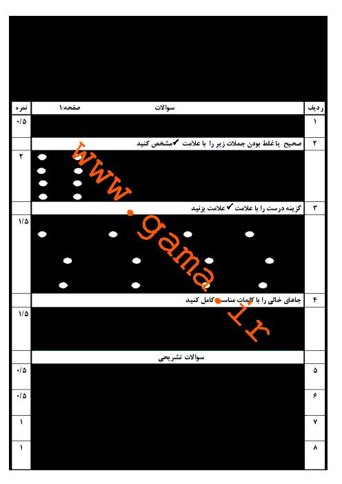 آزمون نوبت دوم پیامهای آسمان هشتم دبیرستان شهید مطهری اهواز | خرداد 95
