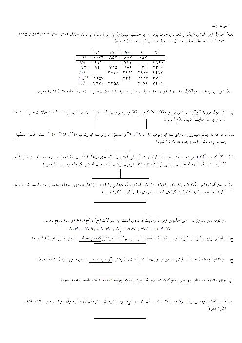 آزمون مرحله دوم بیست و دومین المپیاد شیمی کشور با پاسخ | اردیبهشت 1391