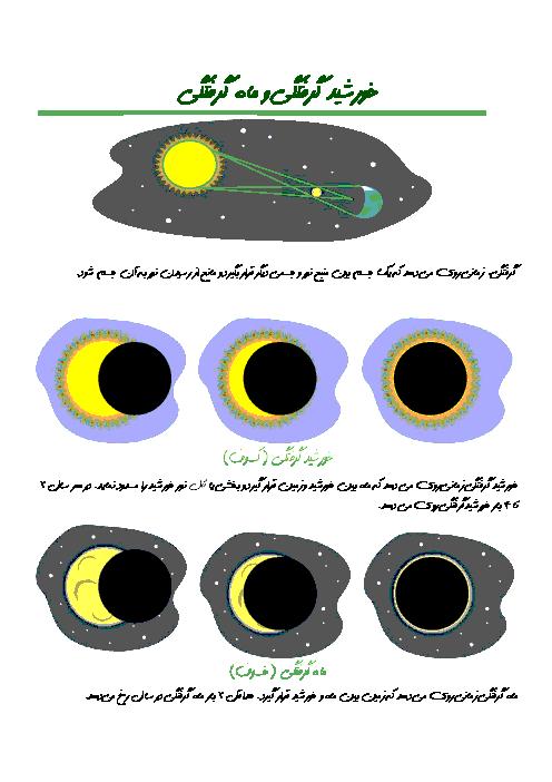 کاربرگ آموزشی علوم هشتم | خورشید گرفتگی (کسوف) و ماه گرفتگی (خسوف)