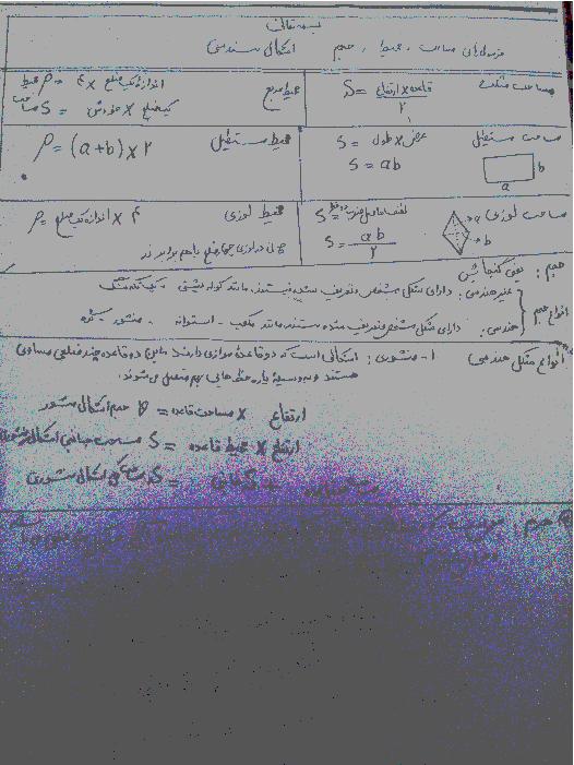 فرمول های کاربردی حجم و مساحت اشکال هندسی