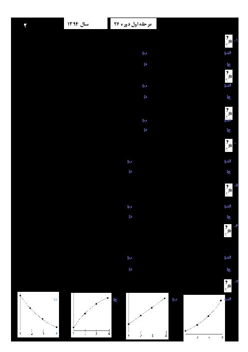 آزمون مرحله اول بیست و ششمین المپیاد شیمی کشور | بهمن 1394