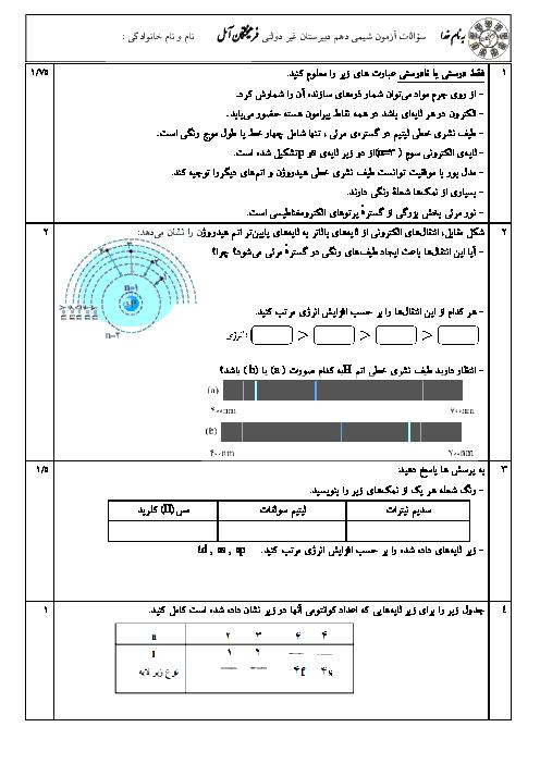 امتحان شیمی (1) دهم رشته رياضی و تجربی غیردولتی فرهیختگان آمل | آبان ماه