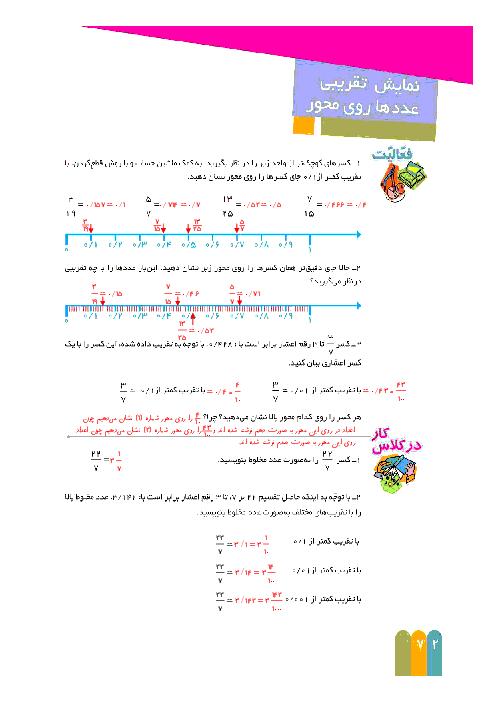 راهنمای گام به گام ریاضی ششم   فصل4 : نمايش تقریبی عددها روي محور