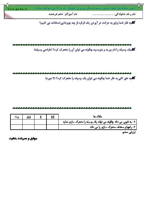 آزمون عملکردی علوم تجربی ششم دبستان پیروزی اصفهان   درس 8 و 9