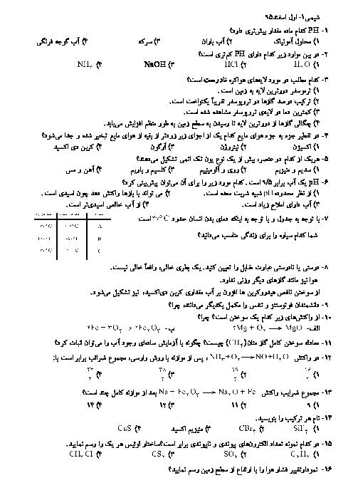 آزمونک شیمی (1) دهم رشته رياضی و تجربی | فصل دوم: ردِّپای گازها در زندگی