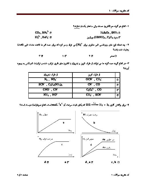 آزمون مرحله دوم بیست و ششمین المپیاد شیمی کشور با پاسخ | اردیبهشت 1395