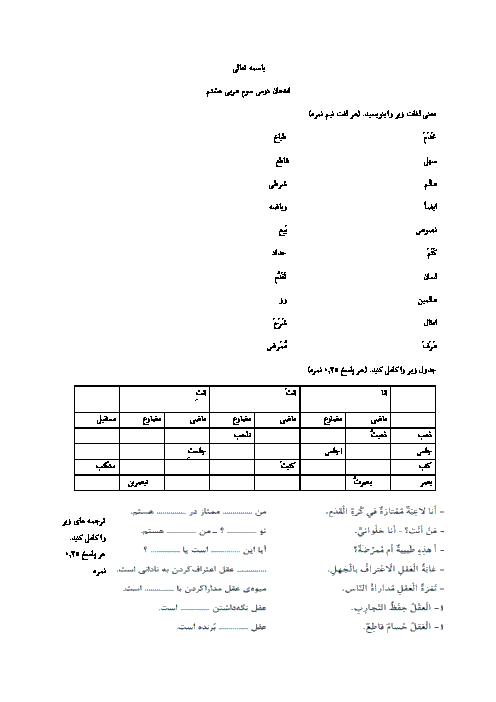 امتحان درس سوم عربی هشتم  | الدَّرْسُ الثّالِثُ: مِهْنَتُكَ فِي الْمُستَقبَلِ