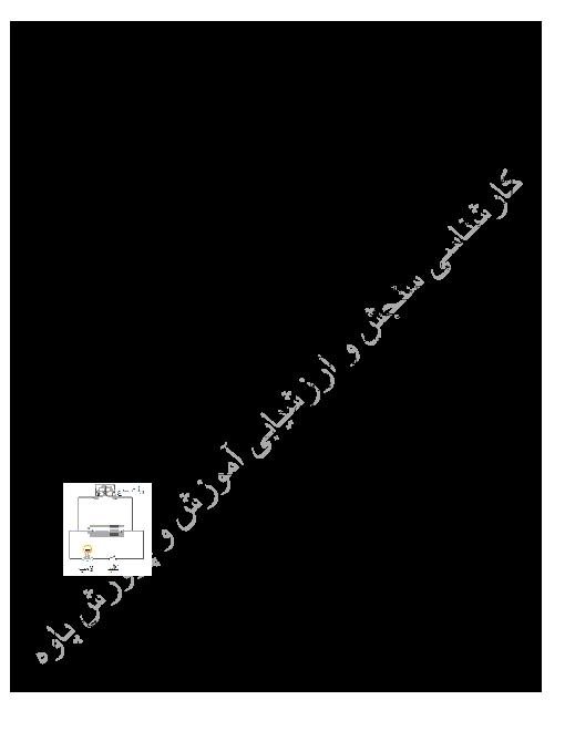 نمونه سوال پیشنهادی امتحان نوبت اول فیزیک (2) یازدهم رشتۀ تجربی ادارۀ سنجش کرمانشاه | دیماه 96