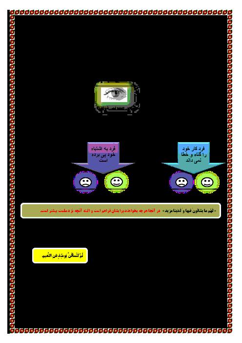 آزمون نوبت دوم پیامهای آسمان هشتم خرداد95
