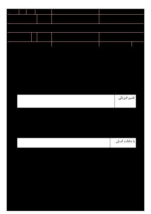 آزمون مداد کاغذی علوم تجربی پنجم دبستان شهید دهقان مه ولات | درس 1 تا 5