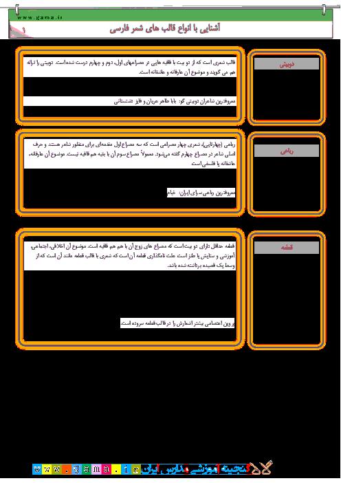 قالب های شعر فارسی به زبان ساده   مثنوی، غزل، قصیده، دوبیتی، رباعی، قطعه