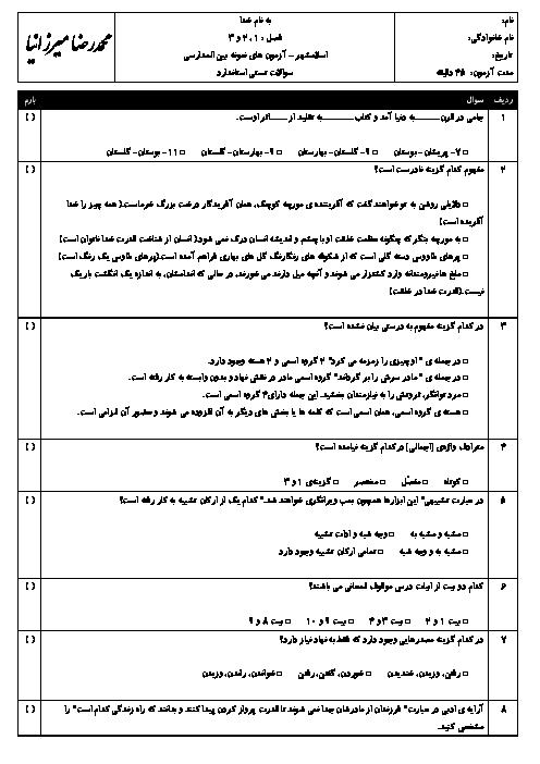 آزمون تستی بنیه علمی ادبیات فارسی هشتم  دبیرستان شهدای فرهنگیان اسلامشهر   درس 1 تا 8