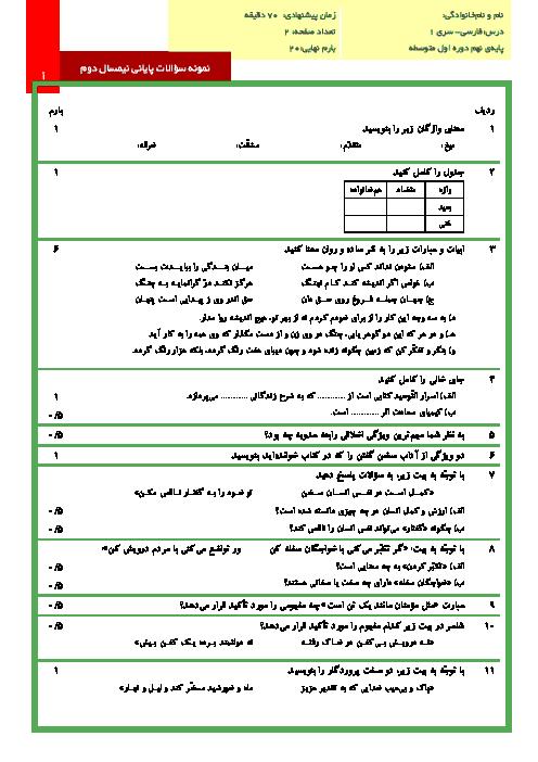 نمونه سوالات پایانی نوبت دوم درس ادبیات فارسی پایه نهم با پاسخنامه تشریحی | سری (1)