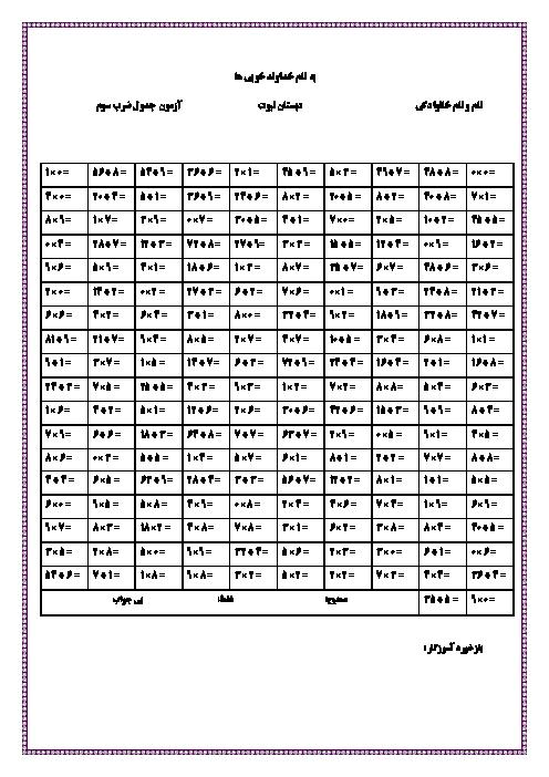 آزمونک جدول ضرب و تقسیم ریاضی سوم دبستان Gama Ir