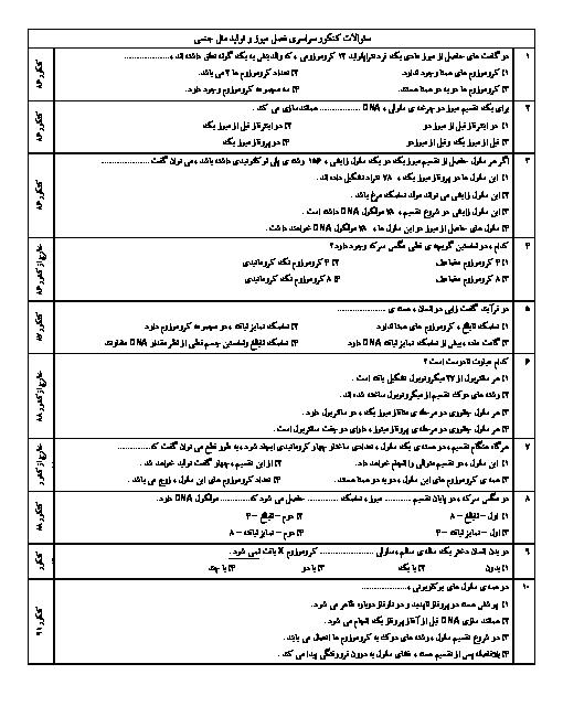 نمونه سوالات کنکور سراسری فصل 6 زیست یازدهم I از سال 86 تا 94