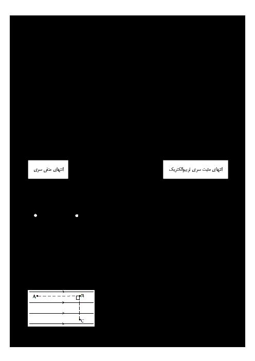 نمونه سوال امتحان نوبت اول فیزیک (2) پایه یازدهم رشته تجربی استان کرمان | ویژه دی 96