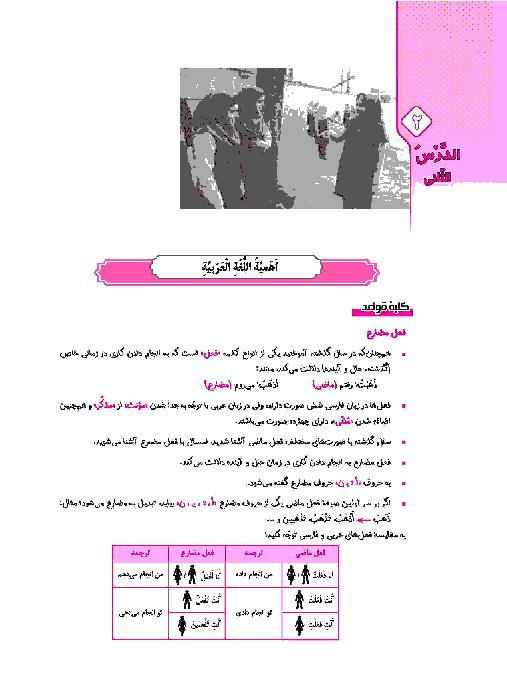 قواعد، تمرین و سوالات چهارگزینه ای عربی هشتم   الدرس الثانی