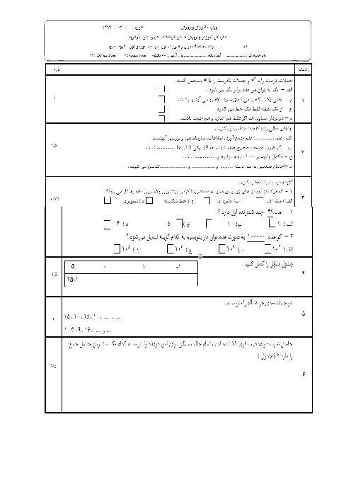 آزمون هماهنگ ریاضی  نوبت دوم پایه هفتم(نوبت صبح)  جوانرود l خرداد ماه 94