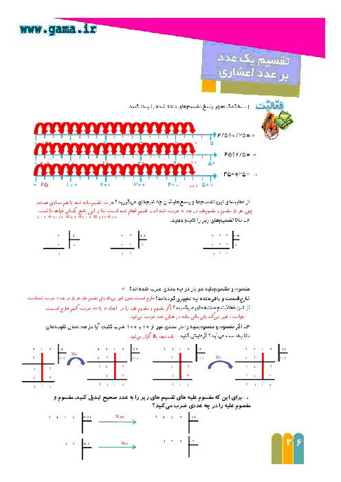 راهنمای گام به گام ریاضی ششم | فصل 2: درس تقسیم یک عدد بر عدد اعشاری