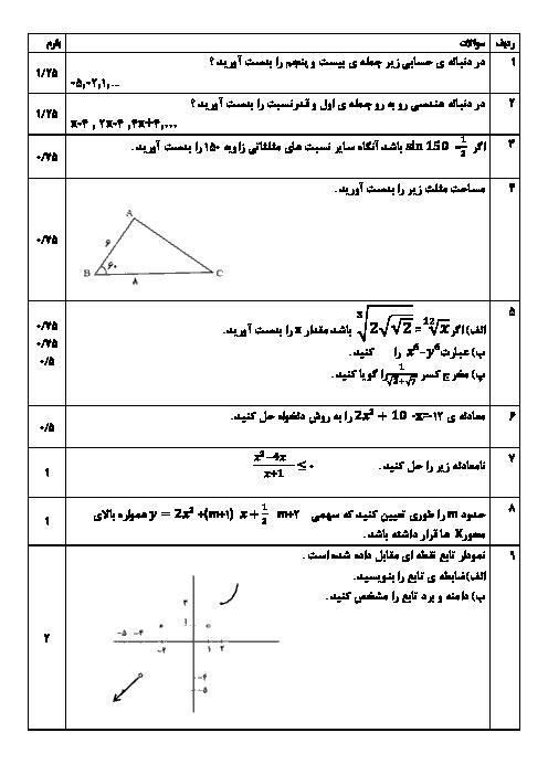سؤالات امتحان نوبت دوم ریاضی (1) پایه دهم دبیرستان موحد | خرداد 1397 + پاسخ