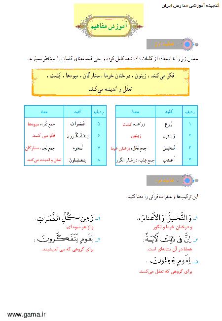 پاسخ فعالیت و انس با قرآن در خانه آموزش قرآن هفتم| جلسه اول درس 6: سوره نحل