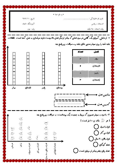 آزمونک ریاضی کلاس دوم دبستان اتحاد منطقه ی اشکنان | فصل هشتم: آمار و نمودار