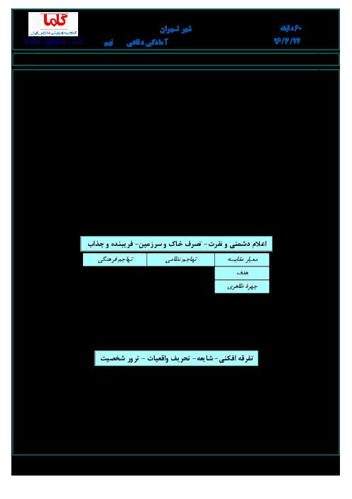 سؤالات و پاسخنامه امتحان هماهنگ استانی نوبت دوم خرداد ماه 96 درس آمادگی دفاعی پایه نهم | شهر تهران