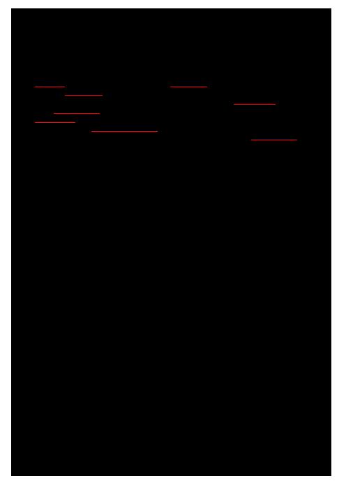 سوالات امتحان پایانی شیمی (1) پایه دهم دبیرستان شهید بهشتی مهاباد | خرداد 96