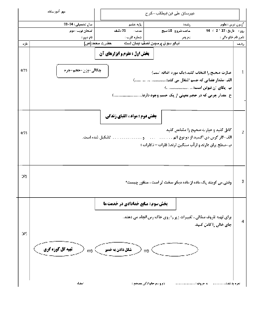 امتحان نوبت دوم علوم تجربی پایۀ هفتم دبیرستان پسرانه علی ابن ابیطالب (ع) | اردیبهشت 94