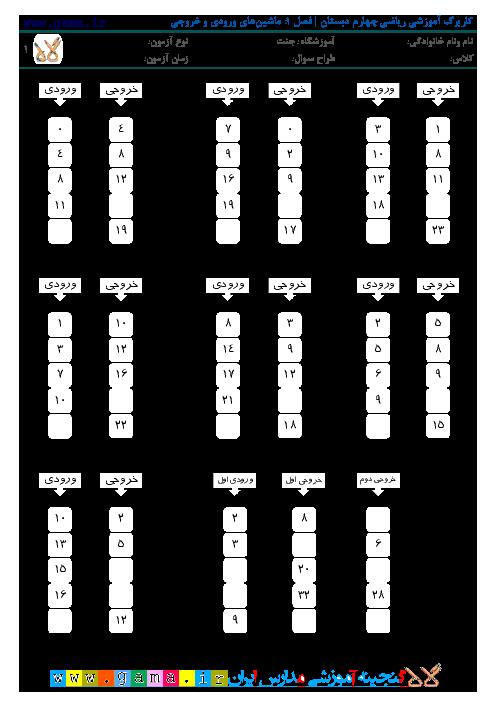 کاربرگ ماشینهای ورودی و خروجی ریاضی چهارم دبستان