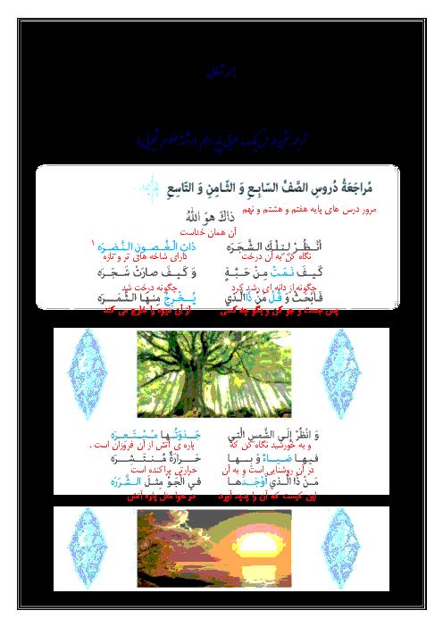 راهنمای گام به گام (ترجمه درس متن درس 1 )  عربی، زبان قرآن (1) دهم  | اَلدَّرْسُ الْأَوَّلُ: ذاكَ هوَ اللّٰهُ