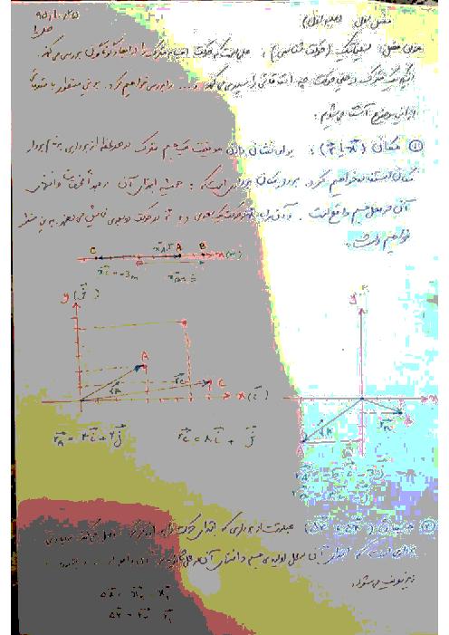 جزوه فصل اول فیزیک (3) دوازدهم رشته ریاضی | حرکت بر خط راست