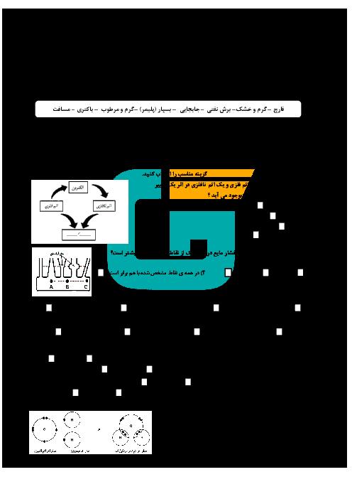 امتحان هماهنگ استانی علوم تجربی پایه نهم نوبت دوم (خرداد ماه 97) | استان خراسان رضوی (نوبت صبح و عصر) + پاسخ