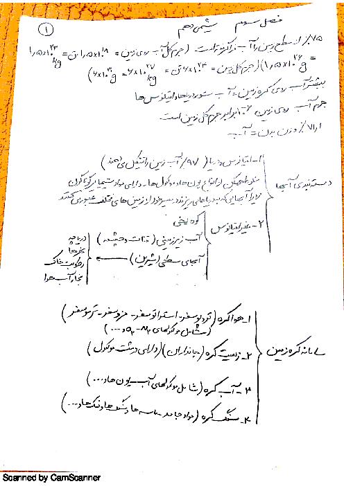 جزوۀ آموزشی درسنامه شیمی (1) دهم رشته ریاضی و تجربی | فصل سوم: آب، آهنگ زندگی