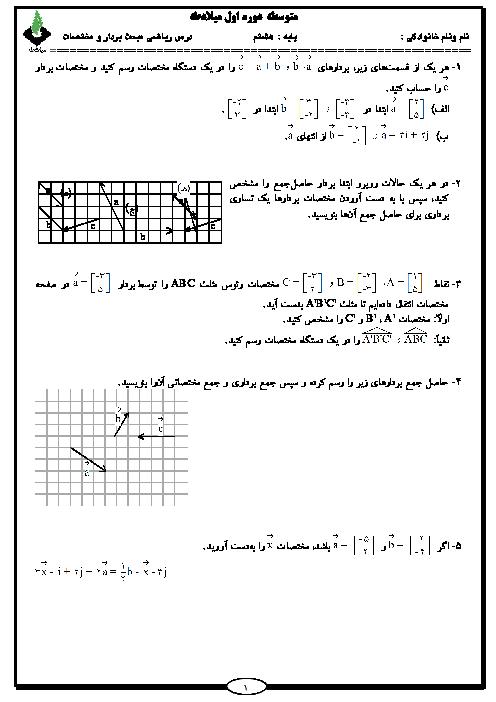 تمرین های تکمیلی فصل 5 ریاضی هشتم مدرسه میلاد طه + پاسخنامه
