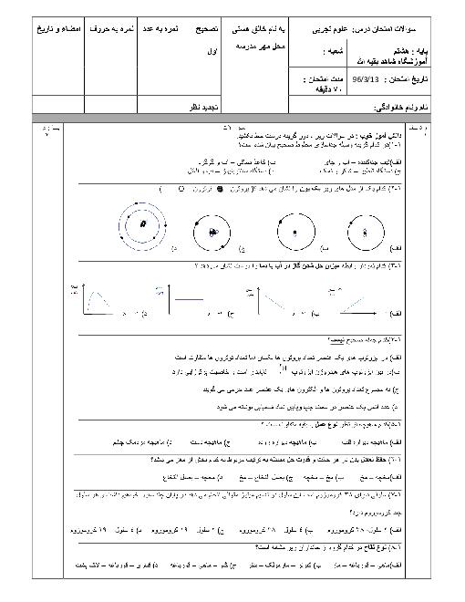 امتحان نوبت دوم علوم تجربی هشتم دبیرستان شاهد بقیه الله| خرداد 96