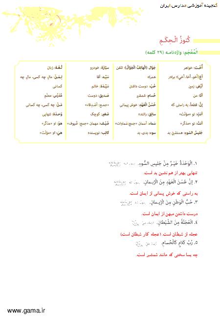 ترجمه متن درس و پاسخ تمرین های عربی هفتم| درس دوم: قسمت2: کُنوزُ الْحِکَمِ