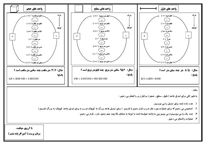 کاربرگ ریاضی ششم ابتدائی | تبدیل واحدهای طول، سطح و حجم