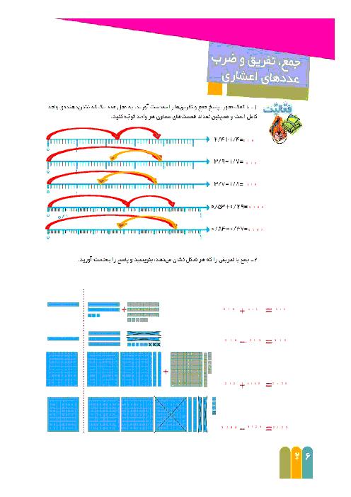 راهنمای گام به گام ریاضی ششم | فصل 2: درس جمع، تفریق و ضرب اعداد اعشاری
