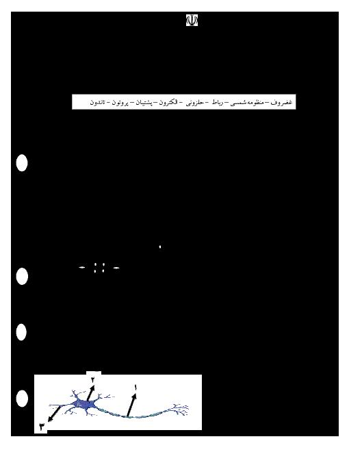 امتحان نوبت اول علوم تجربی هشتم مدرسه شهید منصور پرهیزگار + جواب | دی 96: فصل 1 تا 7