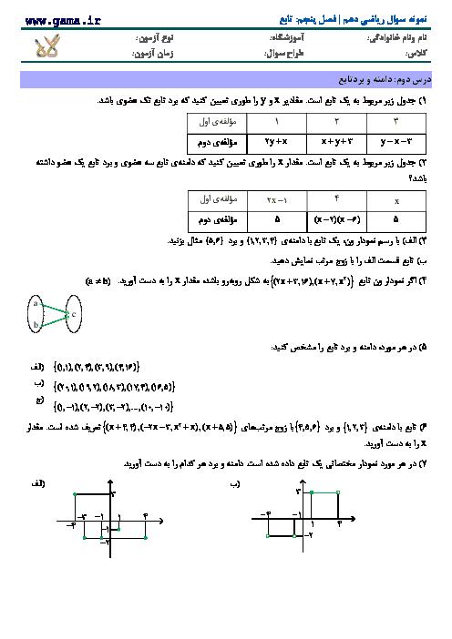 تمرین تکمیلی ریاضی (1) دهم  رشته ریاضی و تجربی | فصل پنجم- درس 2: دامنه و برد توابع آن